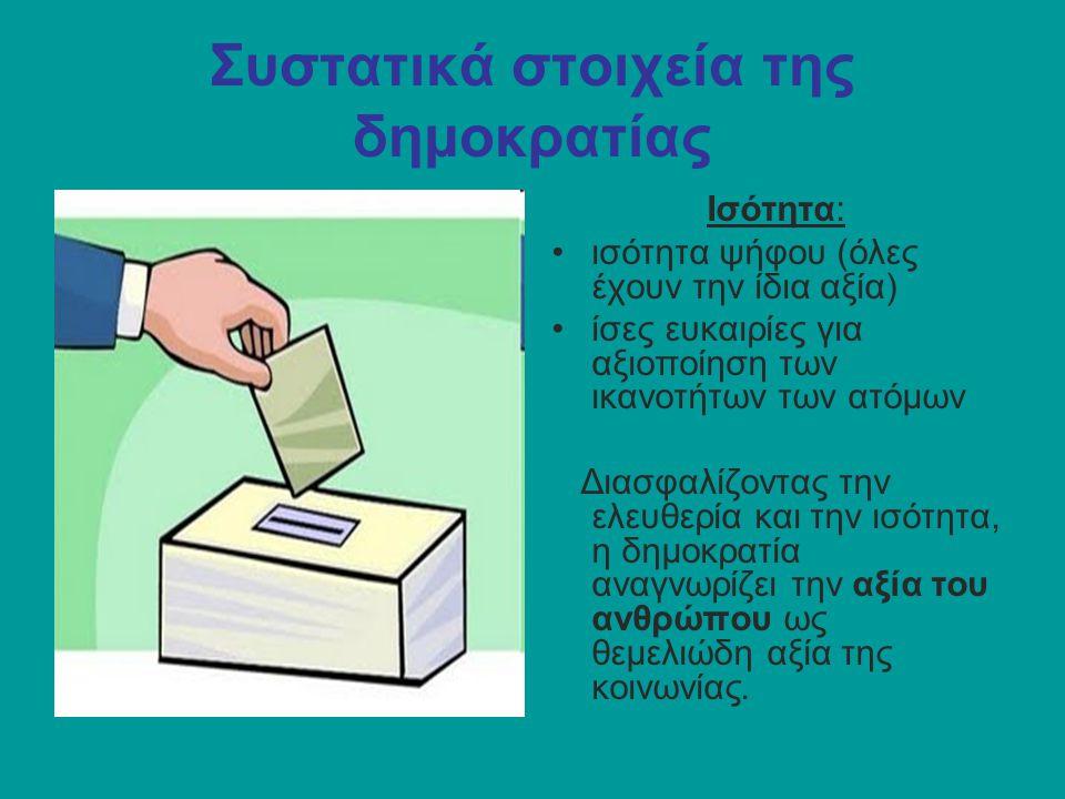 Συστατικά στοιχεία της δημοκρατίας