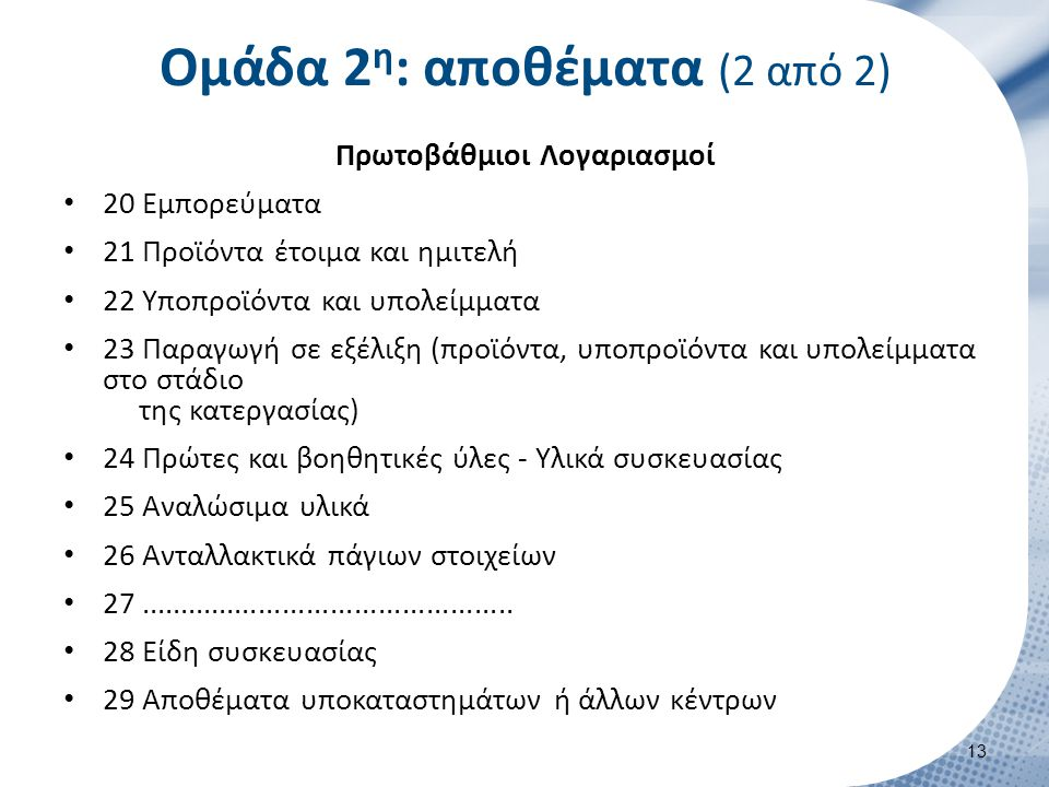 Ομάδα 3η: απατήσεις και διαθέσιμα (1 από 2)