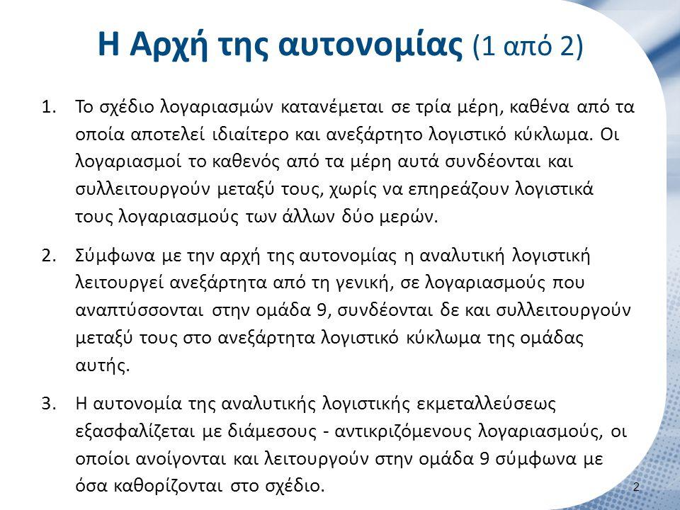 Η Αρχή της αυτονομίας (2 από 2)