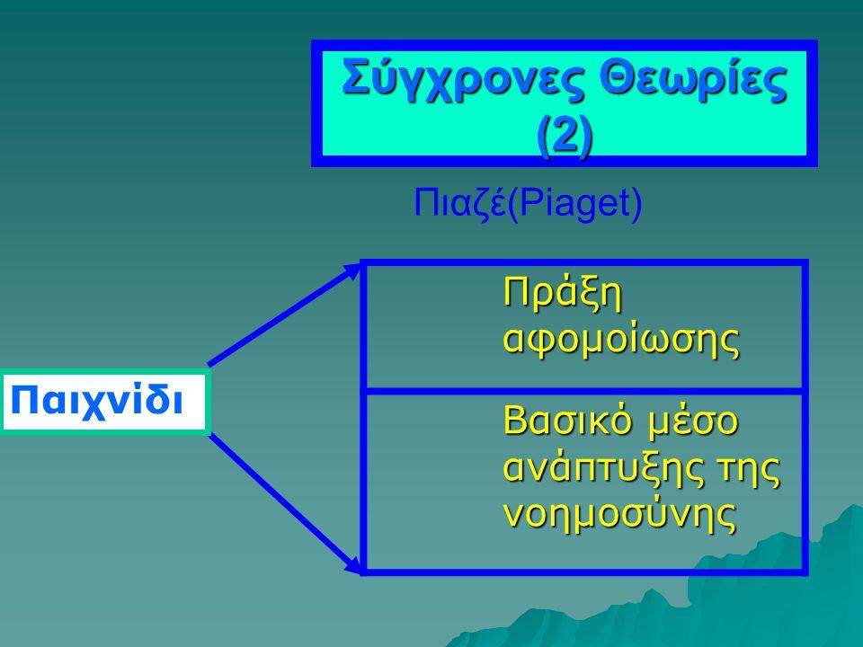 Σύγχρονες Θεωρίες (2) Πράξη αφομοίωσης Πιαζέ(Piaget)