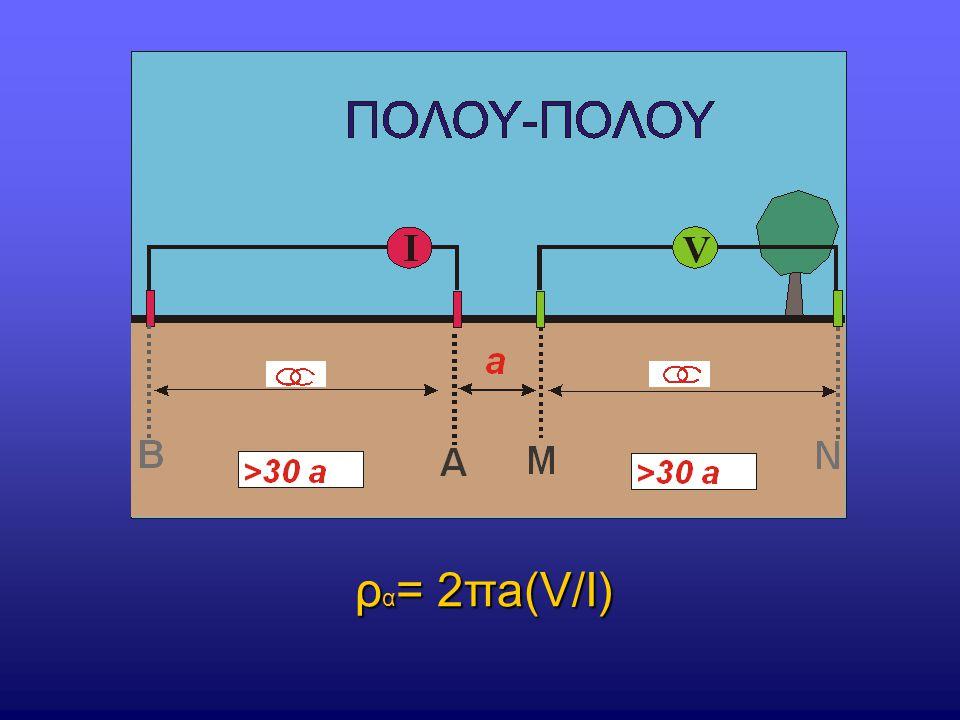 ρα= 2πa(V/I)
