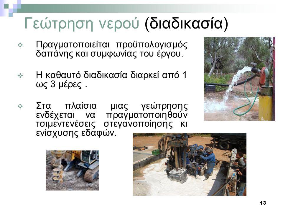 Γεώτρηση νερού (διαδικασία)