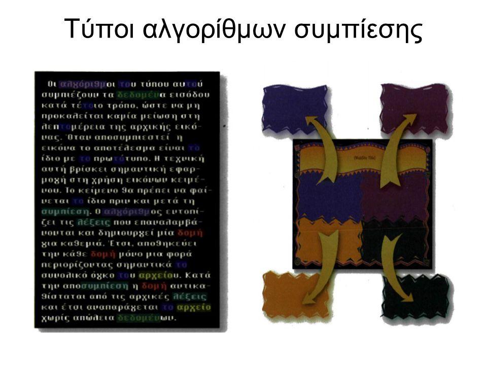 Τύποι αλγορίθμων συμπίεσης