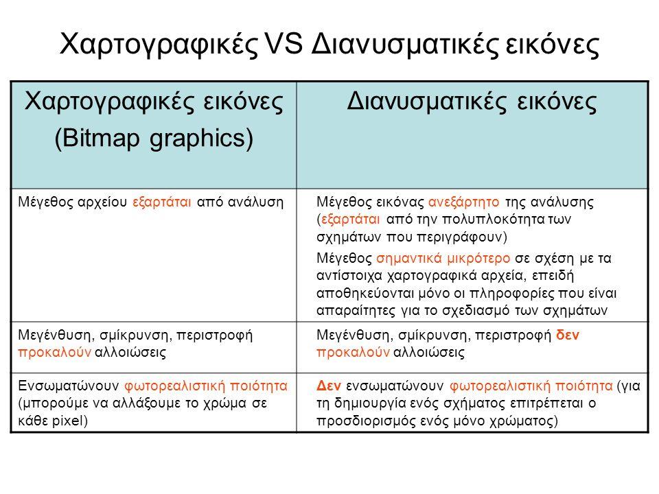 Χαρτογραφικές VS Διανυσματικές εικόνες