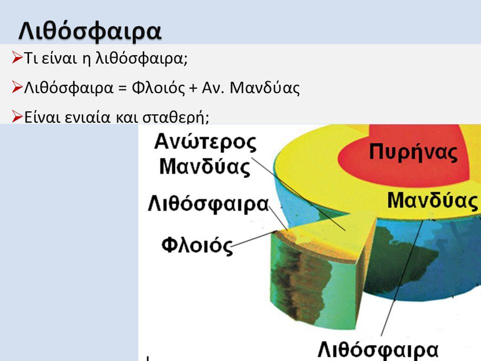 Λιθόσφαιρα Τι είναι η λιθόσφαιρα; Λιθόσφαιρα = Φλοιός + Αν. Μανδύας