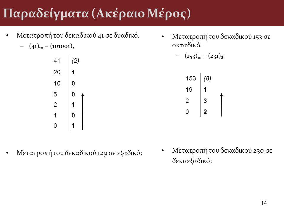 Παραδείγματα (Ακέραιο Μέρος)