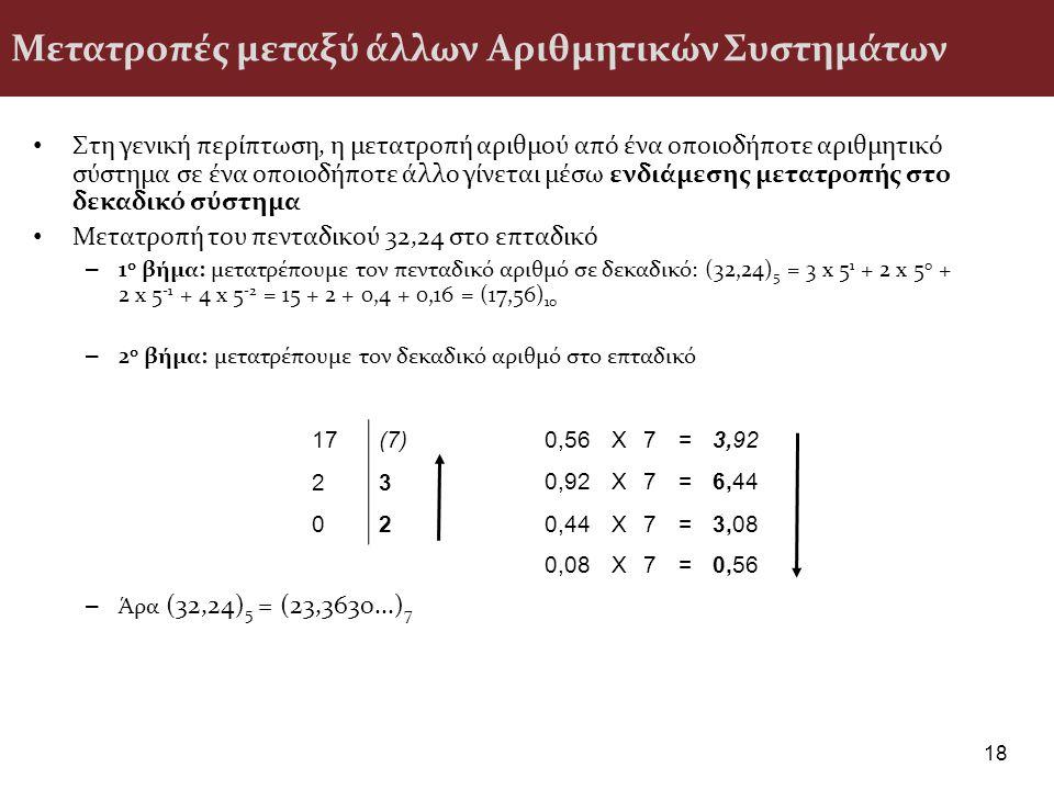 Μετατροπές μεταξύ άλλων Αριθμητικών Συστημάτων