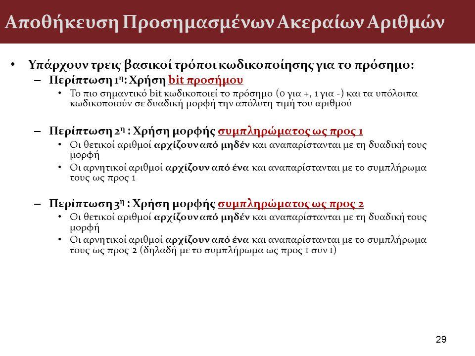 Αποθήκευση Προσημασμένων Ακεραίων Αριθμών