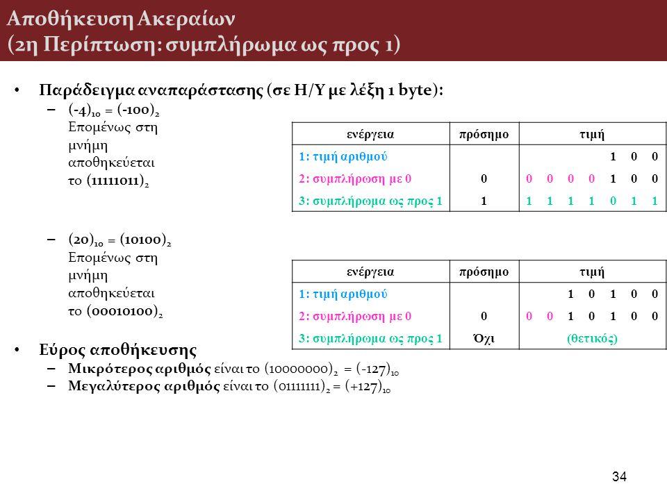 Αποθήκευση Ακεραίων (2η Περίπτωση: συμπλήρωμα ως προς 1)