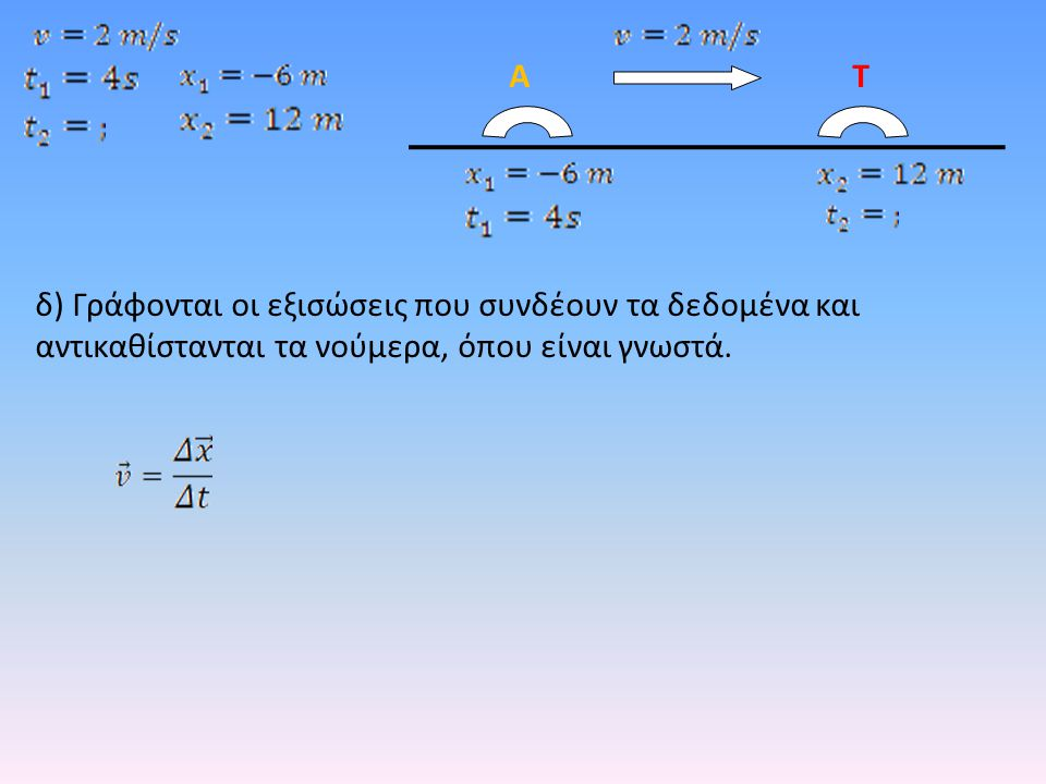 Α Τ. δ) Γράφονται οι εξισώσεις που συνδέουν τα δεδομένα και αντικαθίστανται τα νούμερα, όπου είναι γνωστά.