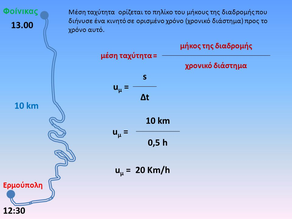 13.00 uμ = s Δt 10 km uμ = 10 km 0,5 h uμ = 20 Km/h 12:30 Φοίνικας