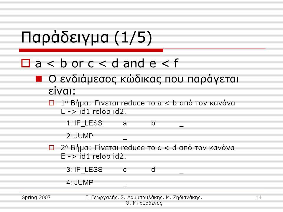 Γ. Γεωργαλής, Σ. Δουμπουλάκης, Μ. Ζηδιανάκης, Θ. Μπουρδένας