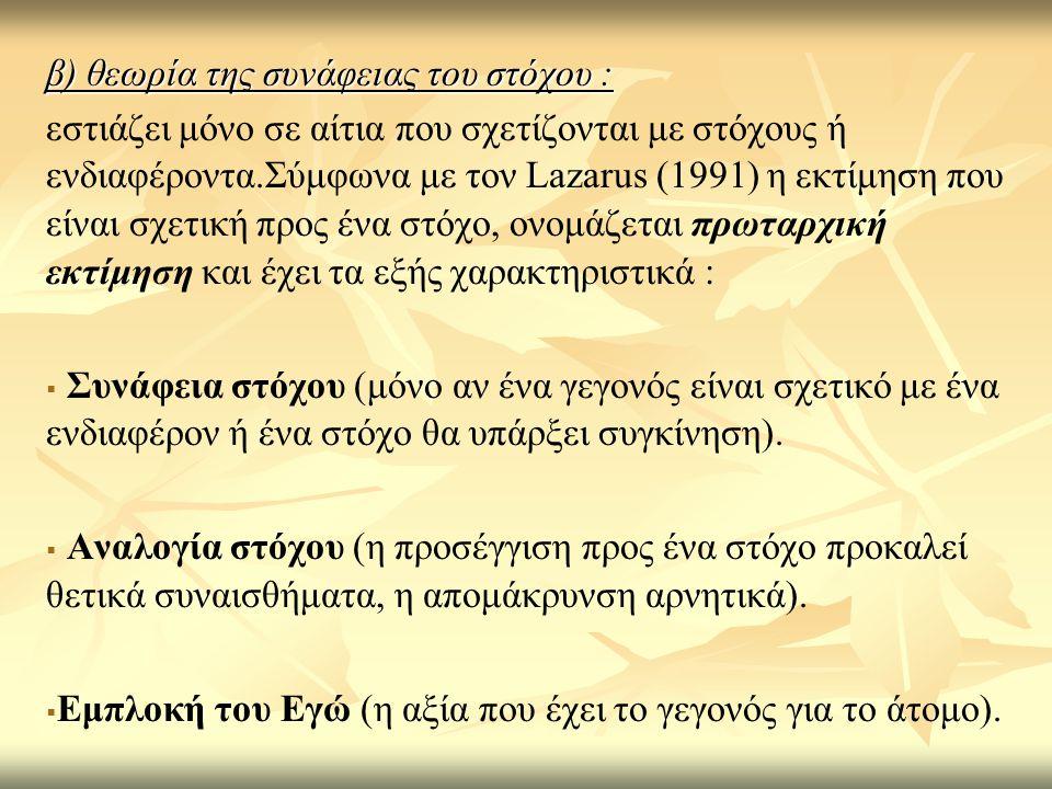 β) θεωρία της συνάφειας του στόχου :