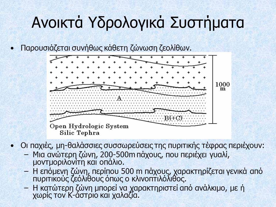 Ανοικτά Υδρολογικά Συστήματα