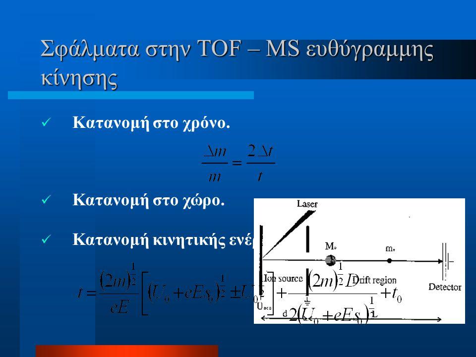 Σφάλματα στην TOF – MS ευθύγραμμης κίνησης