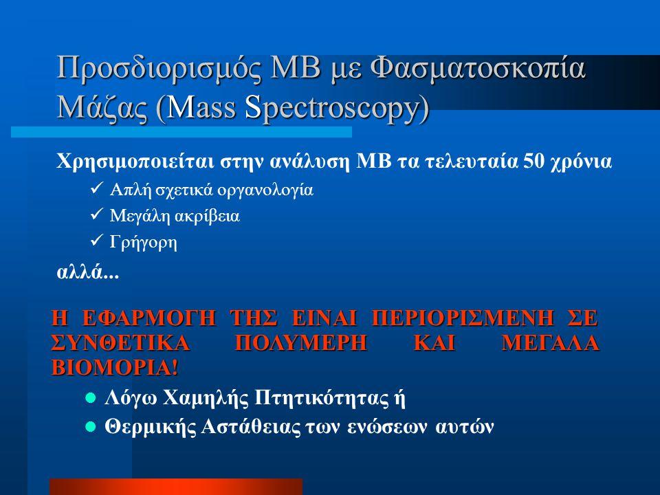 Προσδιορισμός ΜΒ με Φασματοσκοπία Μάζας (Mass Spectroscopy)