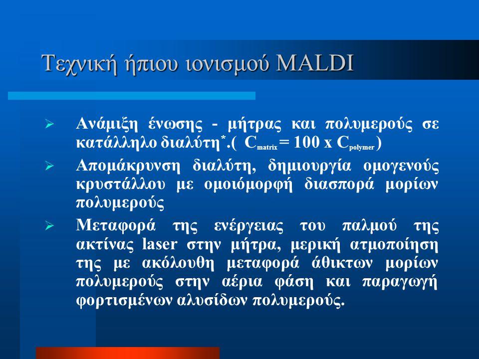 Τεχνική ήπιου ιονισμού MALDI