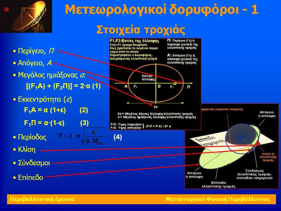 Μετεωρολογικοί δορυφόροι - 1