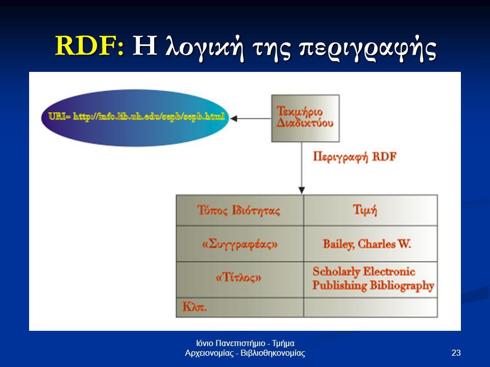 RDF: Η λογική της περιγραφής