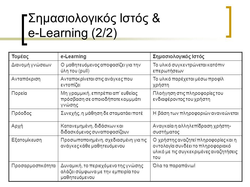 Σημασιολογικός Ιστός & e-Learning (2/2)