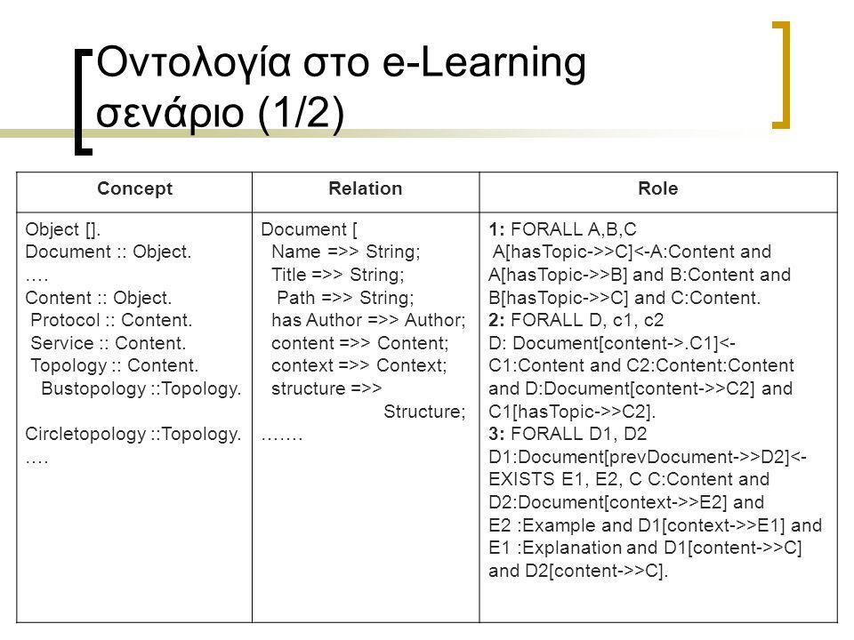 Οντολογία στο e-Learning σενάριο (1/2)