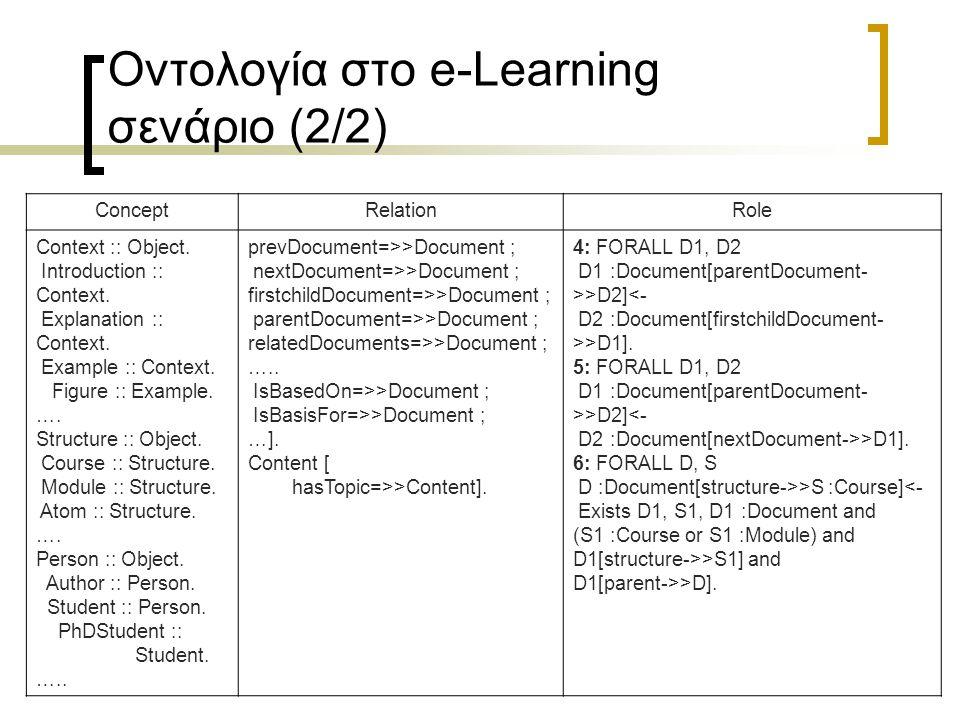 Οντολογία στο e-Learning σενάριο (2/2)