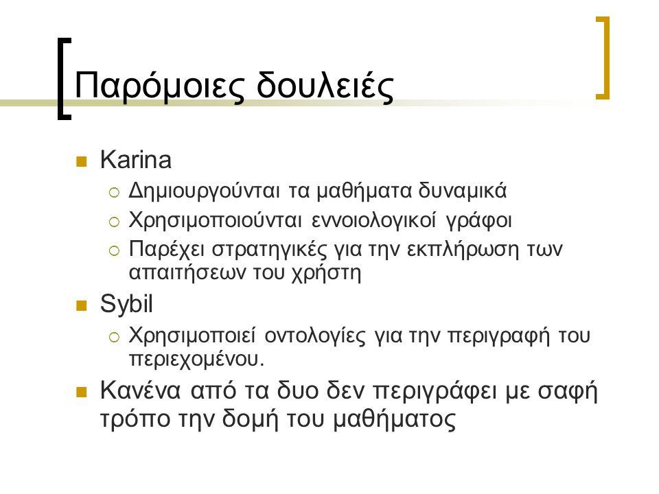 Παρόμοιες δουλειές Karina Sybil