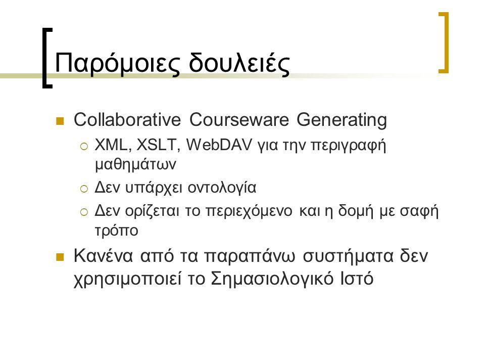 Παρόμοιες δουλειές Collaborative Courseware Generating
