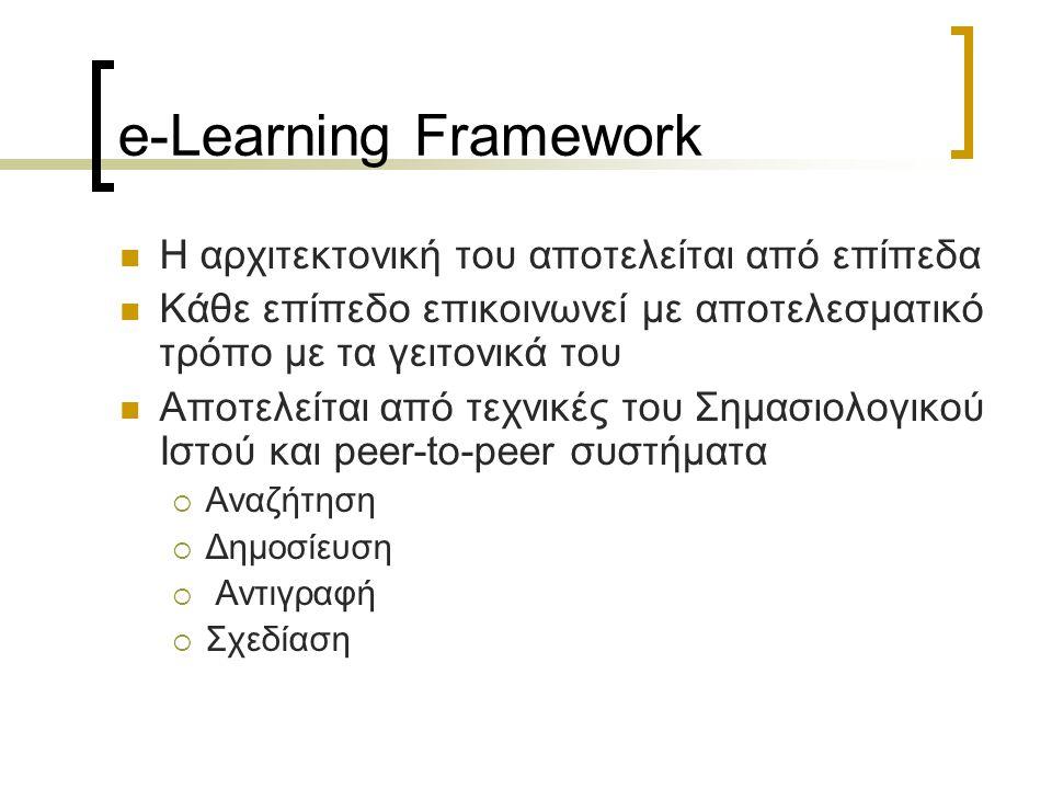 e-Learning Framework Η αρχιτεκτονική του αποτελείται από επίπεδα
