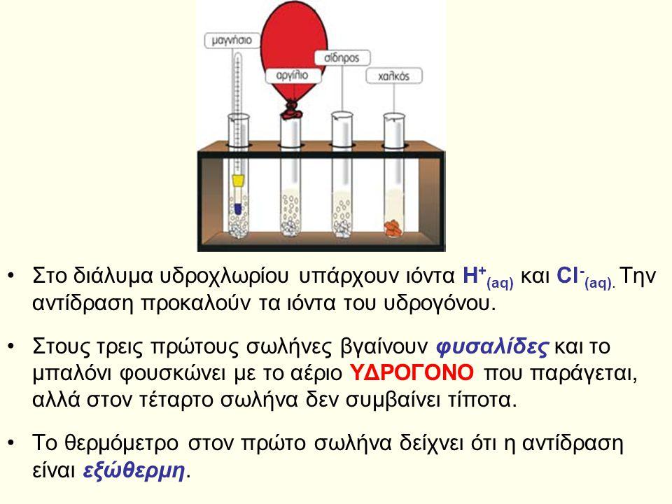 Στο διάλυμα υδροχλωρίου υπάρχουν ιόντα H+(aq) και Cl-(aq)