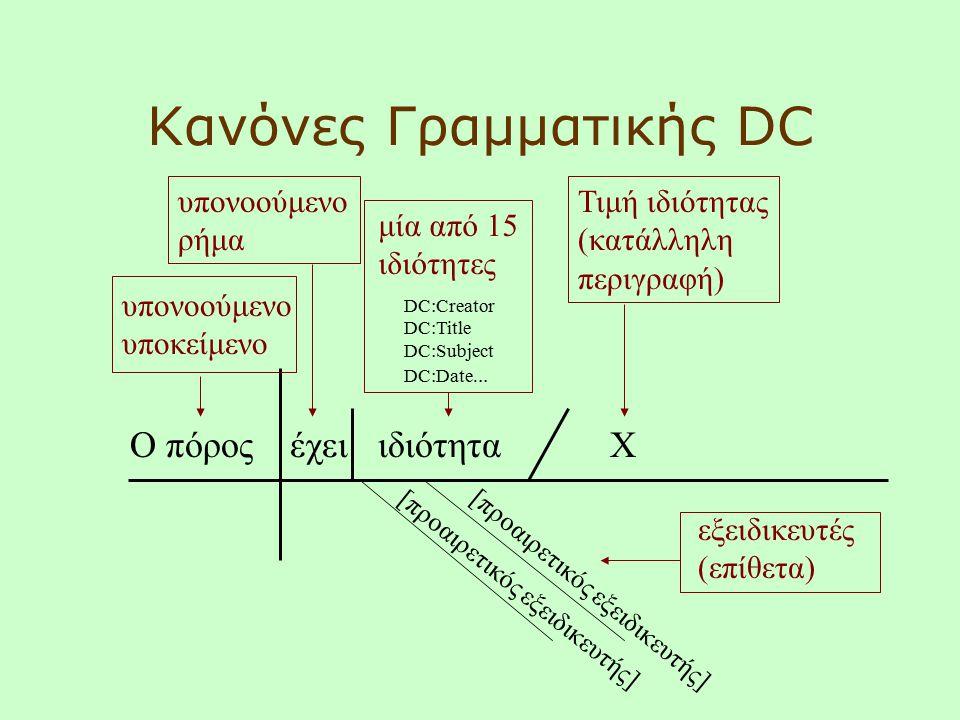 Κανόνες Γραμματικής DC