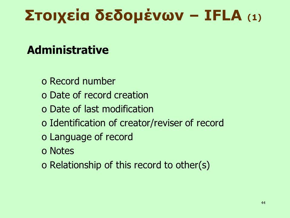 Στοιχεία δεδομένων – IFLA (1)
