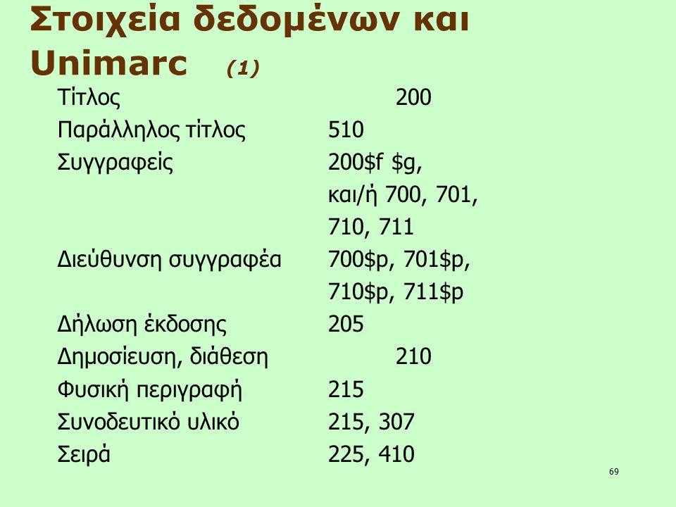 Στοιχεία δεδομένων και Unimarc (1)