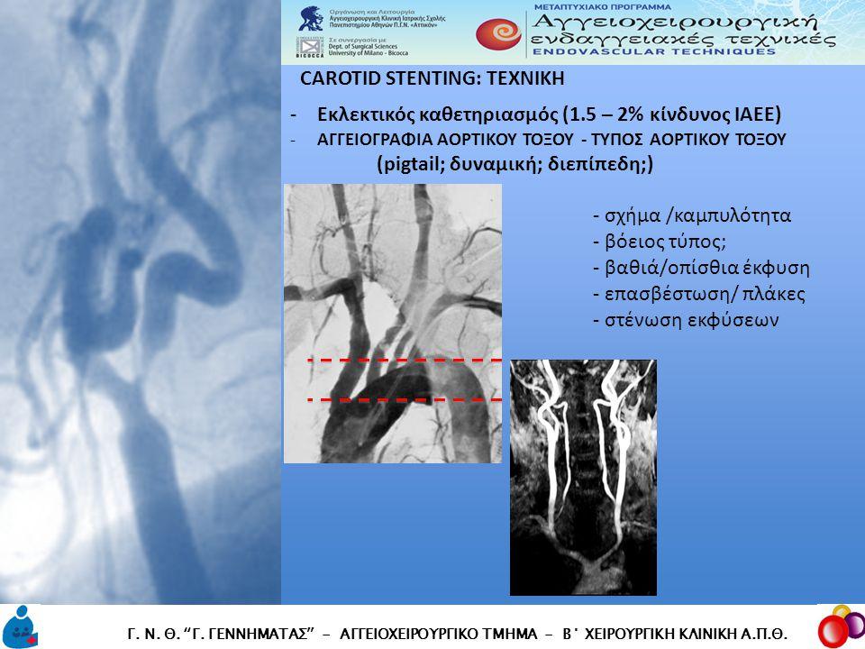 Εκλεκτικός καθετηριασμός (1.5 – 2% κίνδυνος ΙΑΕΕ)