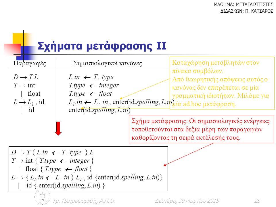 Σχήματα μετάφρασης ΙΙ Παραγωγές Σημασιολογικοί κανόνες