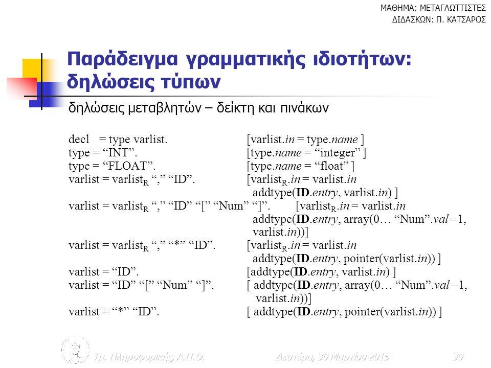 Παράδειγμα γραμματικής ιδιοτήτων: δηλώσεις τύπων