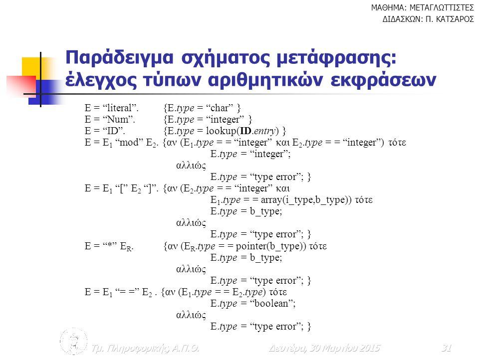 Παράδειγμα σχήματος μετάφρασης: έλεγχος τύπων αριθμητικών εκφράσεων