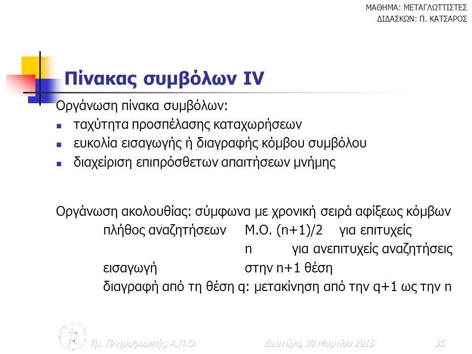 Πίνακας συμβόλων ΙV Οργάνωση πίνακα συμβόλων: