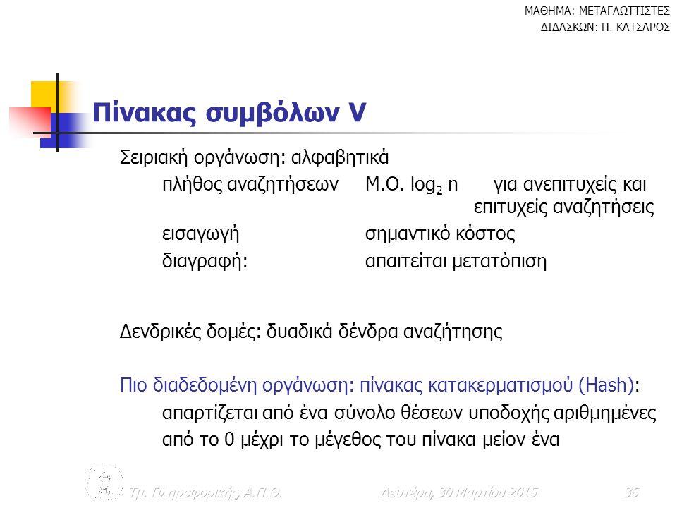 Πίνακας συμβόλων V Σειριακή οργάνωση: αλφαβητικά
