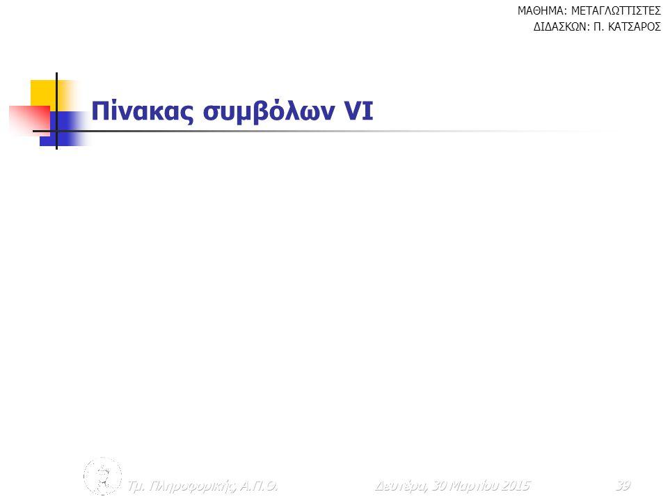 Πίνακας συμβόλων VI Τμ. Πληροφορικής, Α.Π.Θ. Κυριακή, 9 Απριλίου 2017