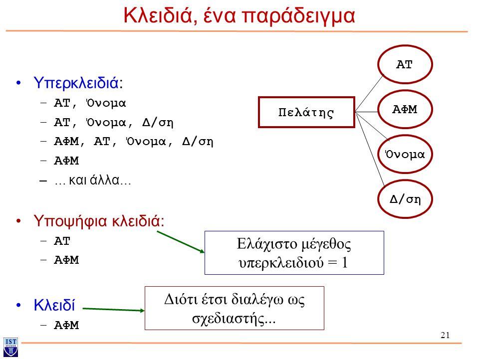 Κλειδιά, ένα παράδειγμα