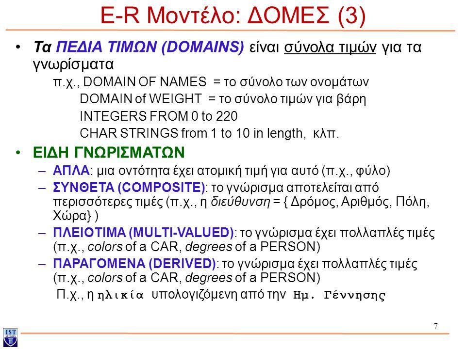 E-R Μοντέλο: ΔΟΜΕΣ (3) Τα ΠΕΔΙΑ ΤΙΜΩΝ (DOMAINS) είναι σύνολα τιμών για τα γνωρίσματα. π.χ., DOMAIN OF NAMES = το σύνολο των ονομάτων.