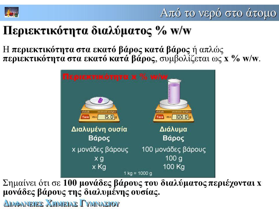 Περιεκτικότητα διαλύματος % w/w