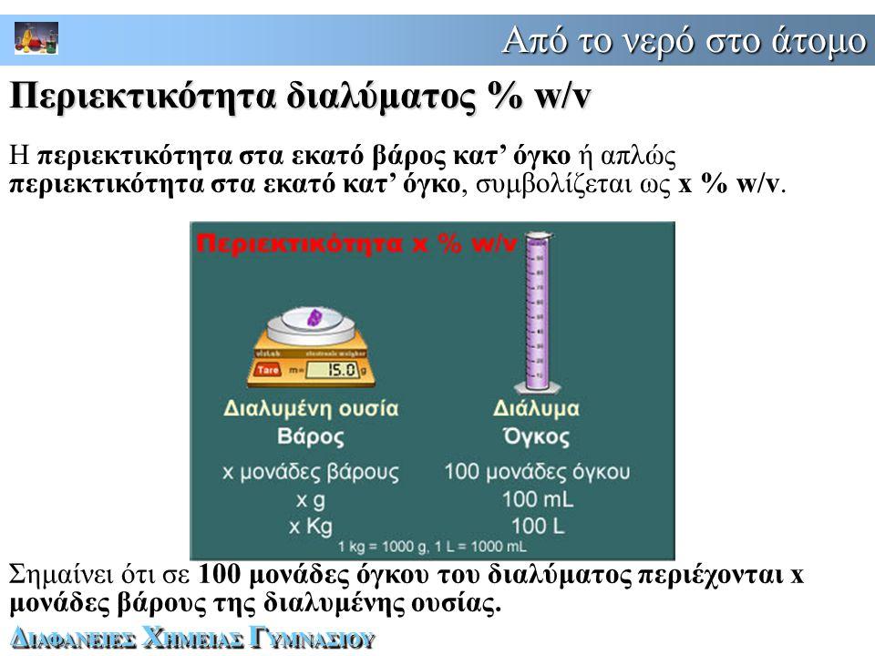 Περιεκτικότητα διαλύματος % w/v