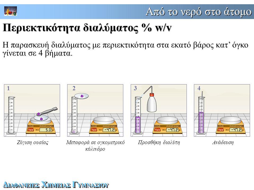 Μεταφορά σε ογκομετρικό κύλινδρο