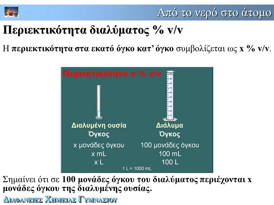 Περιεκτικότητα διαλύματος % v/v