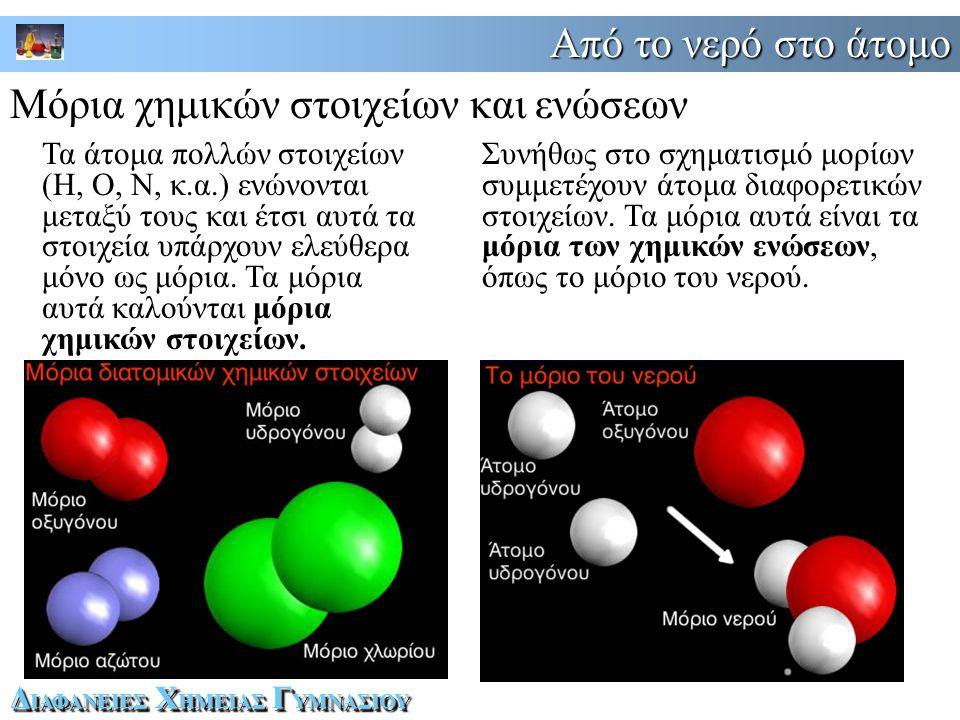 Μόρια χημικών στοιχείων και ενώσεων