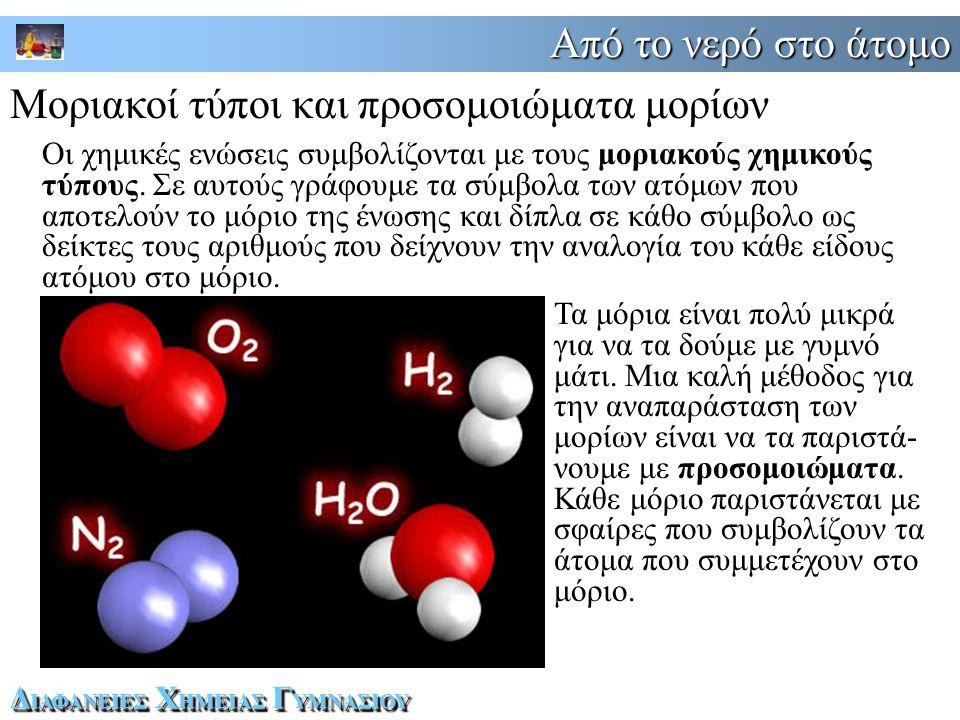 Μοριακοί τύποι και προσομοιώματα μορίων