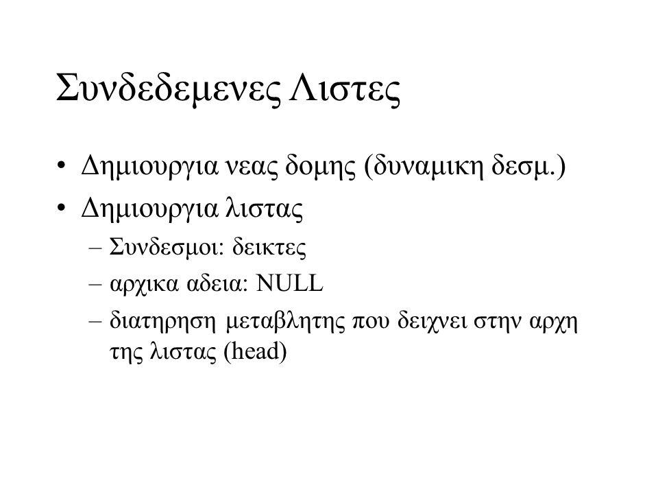 Συνδεδεμενες Λιστες Δημιουργια νεας δομης (δυναμικη δεσμ.)
