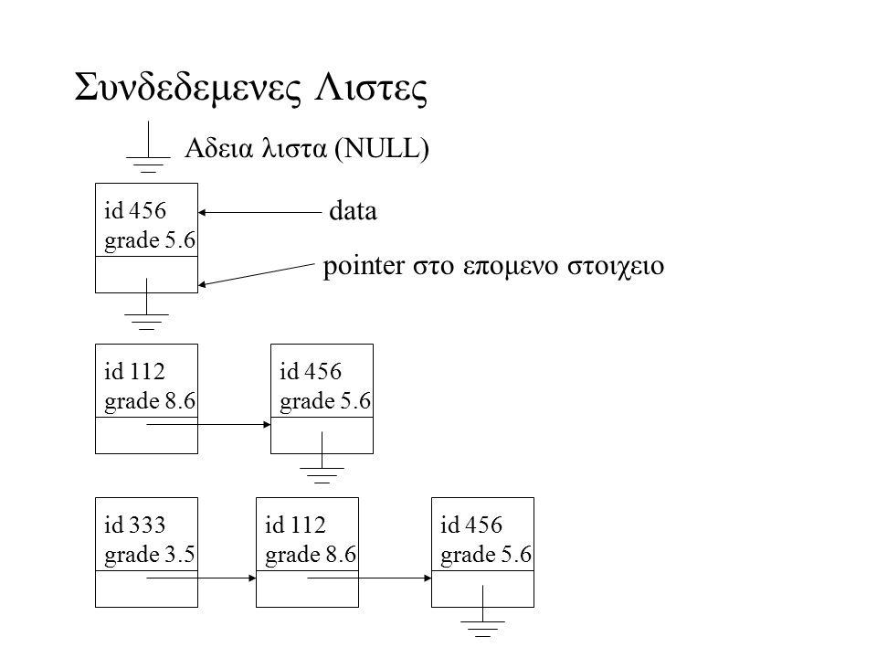 Συνδεδεμενες Λιστες Aδεια λιστα (NULL) data